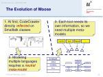 the evolution of moose