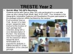 treste year 21