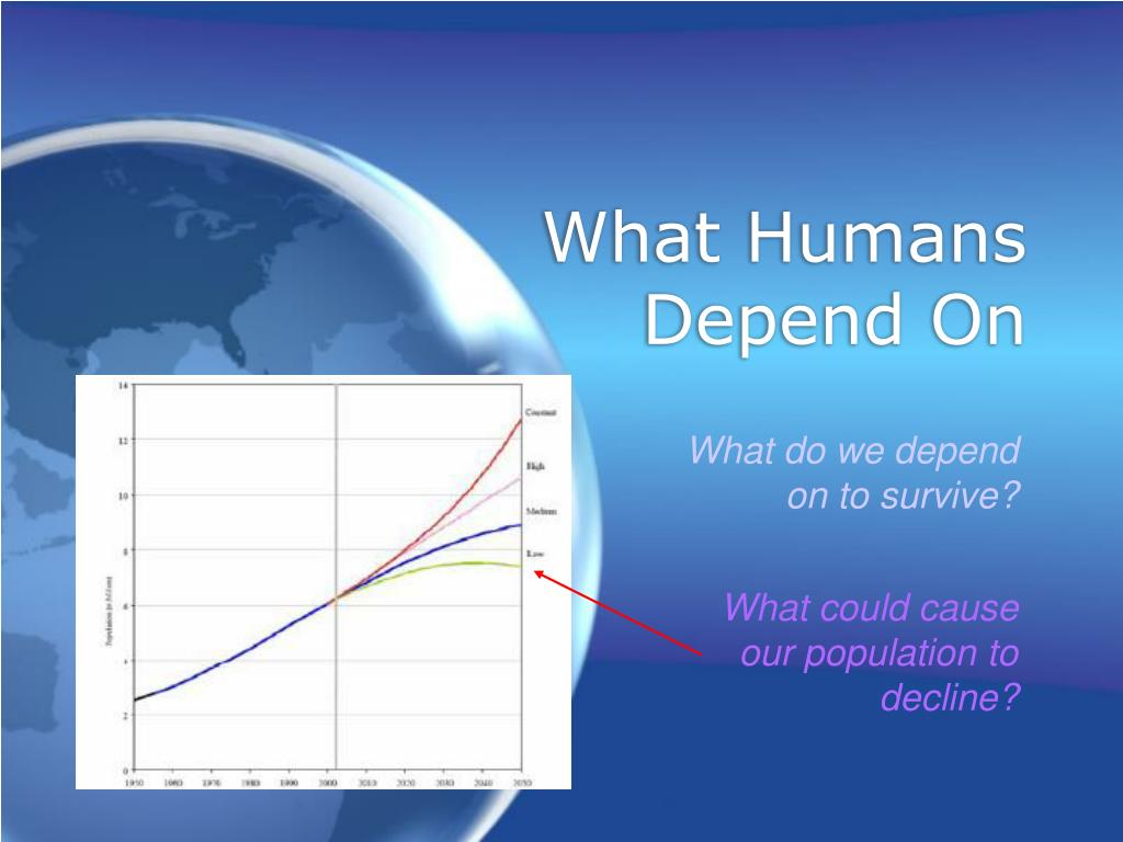 What Humans Depend On