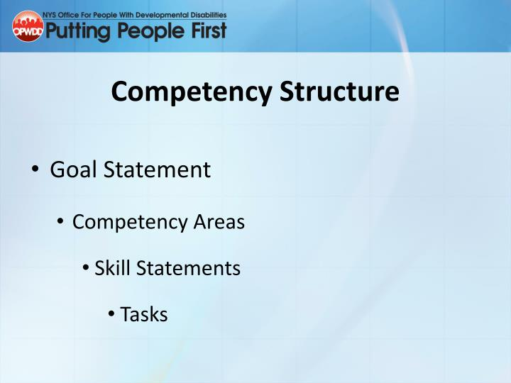 competency goal 3 self Goal 1: each child will demonstrate self-awareness, confidence, family pride, and  goal 3: each child will increasingly recognize unfairness, have language to.