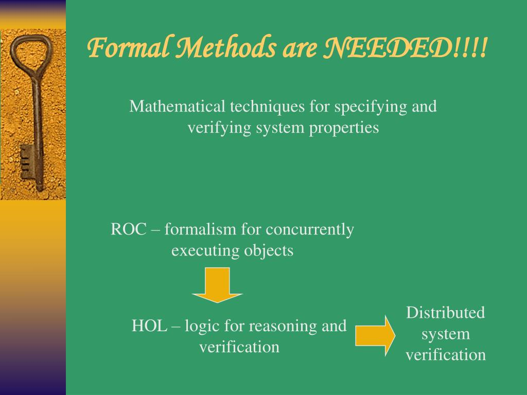 Formal Methods are NEEDED!!!!