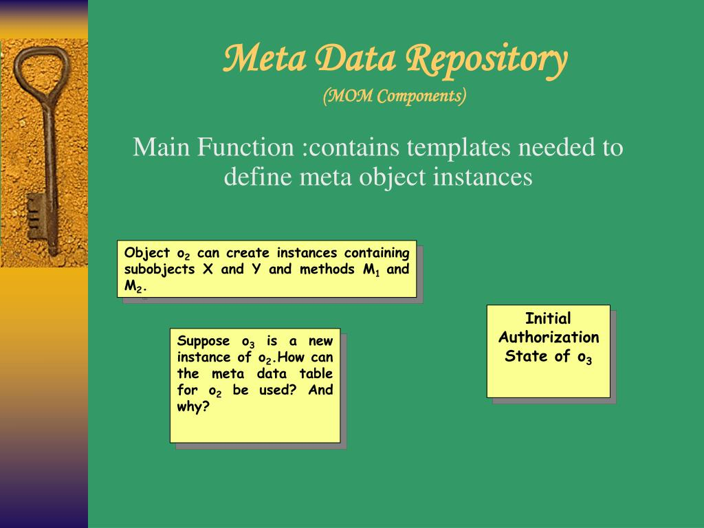 Meta Data Repository