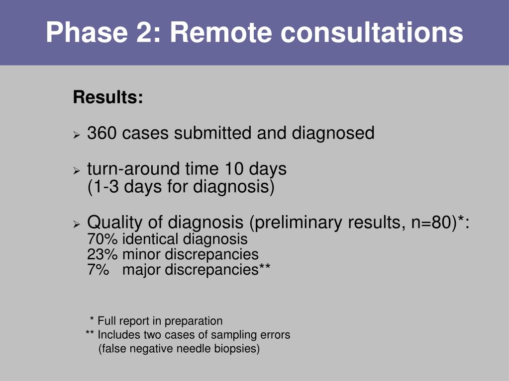 Phase 2: Remote consultations