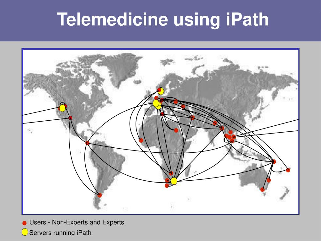 Telemedicine using iPath