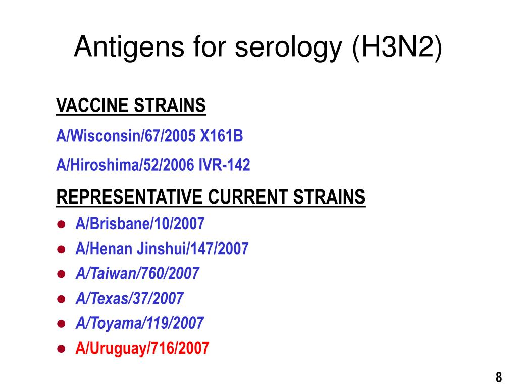 Antigens for serology (H3N2)
