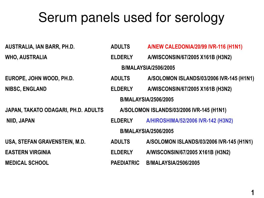 Serum panels used for serology