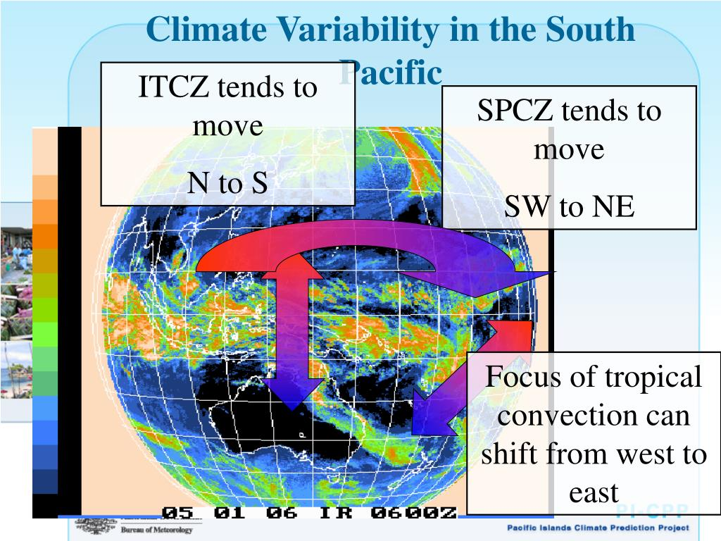 ITCZ tends to move
