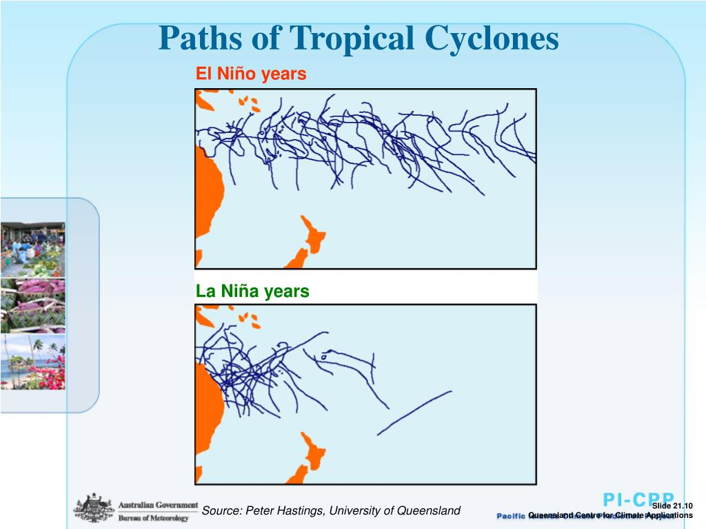 Paths of Tropical Cyclones