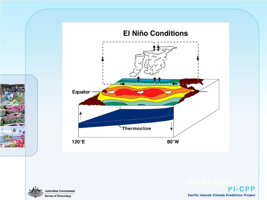 NOAA Image