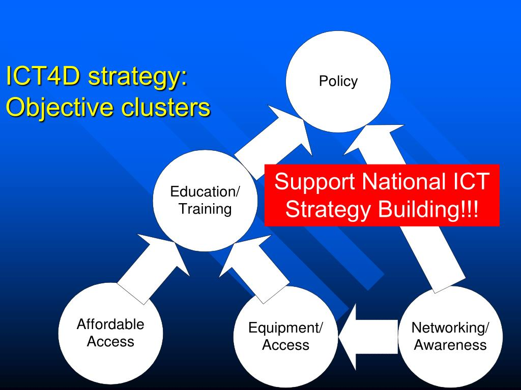 ICT4D strategy: