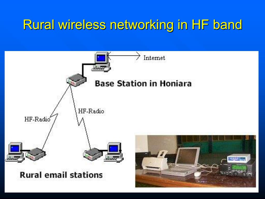 Rural wireless networking in HF band