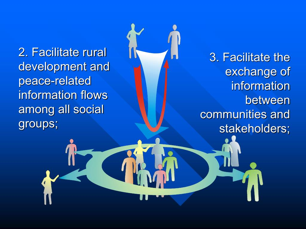 2. Facilitate rural development and peace-related information flows among all social groups;