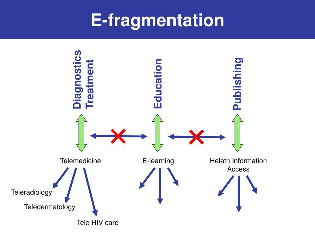 E-fragmentation