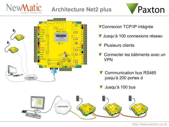 Connexion TCP/IP intégrée