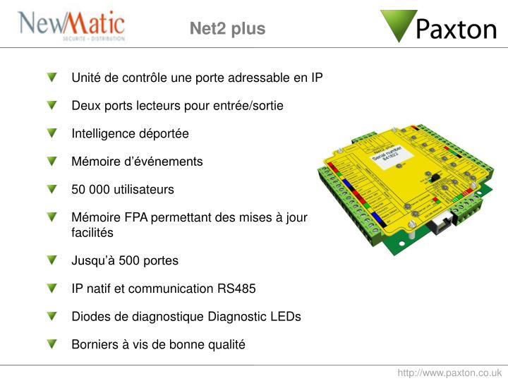Unité de contrôle une porte adressable en IP