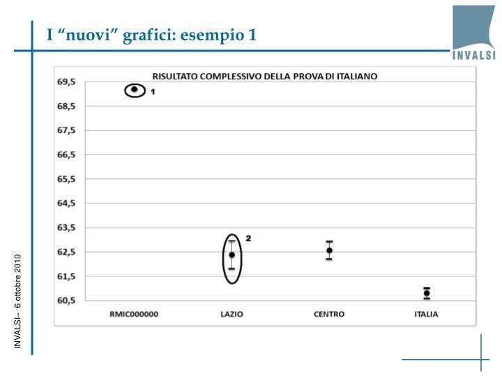 """I """"nuovi"""" grafici: esempio 1"""