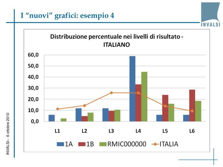 """I """"nuovi"""" grafici: esempio 4"""