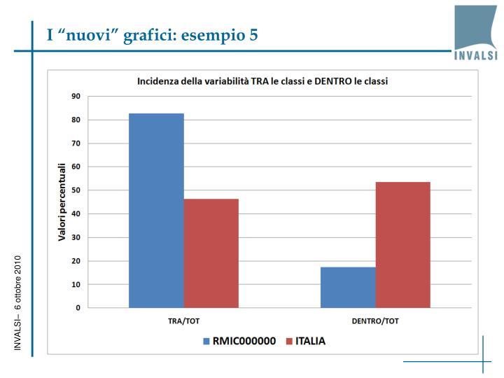 """I """"nuovi"""" grafici: esempio 5"""
