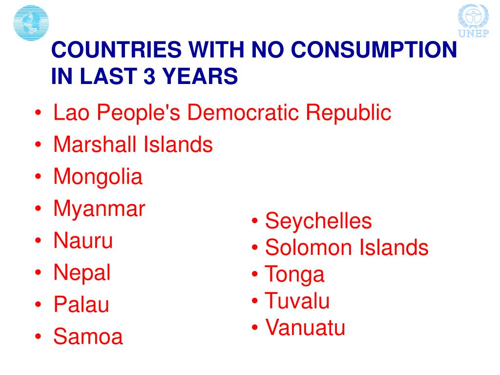 COUNTRIES WITH NO CONSUMPTION IN LAST 3 YEARS