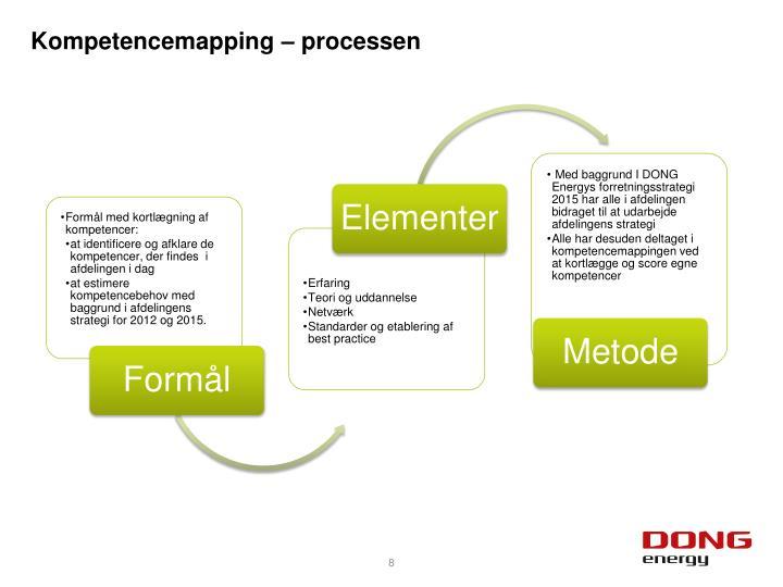Kompetencemapping –
