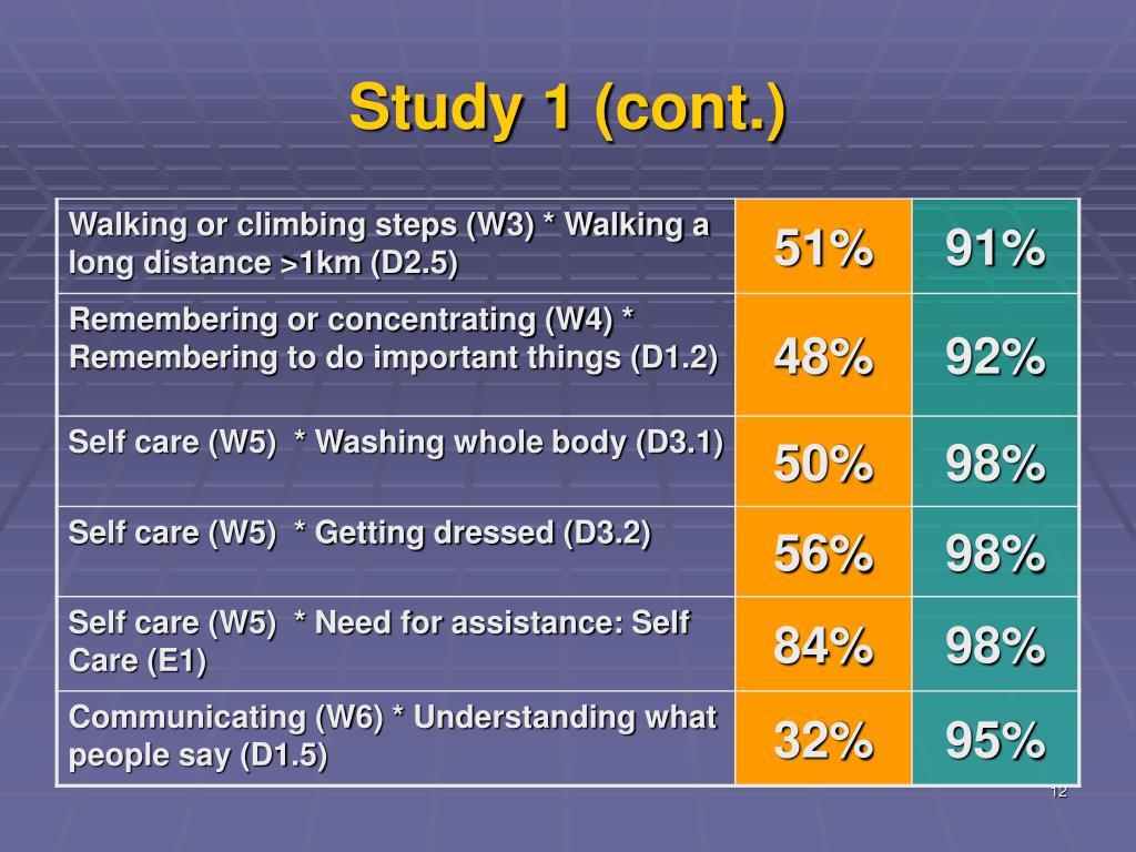 Study 1 (cont.)