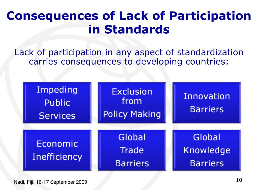 Consequences of Lack of Participation in Standards