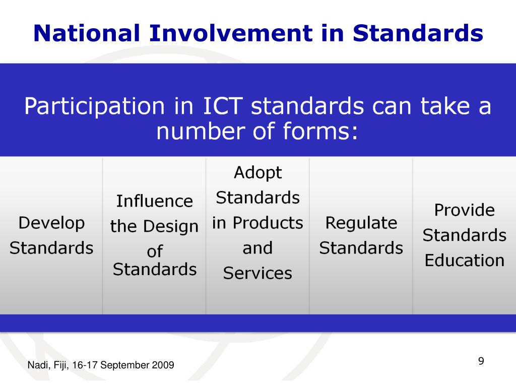 National Involvement in Standards
