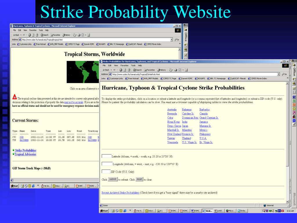 Strike Probability Website