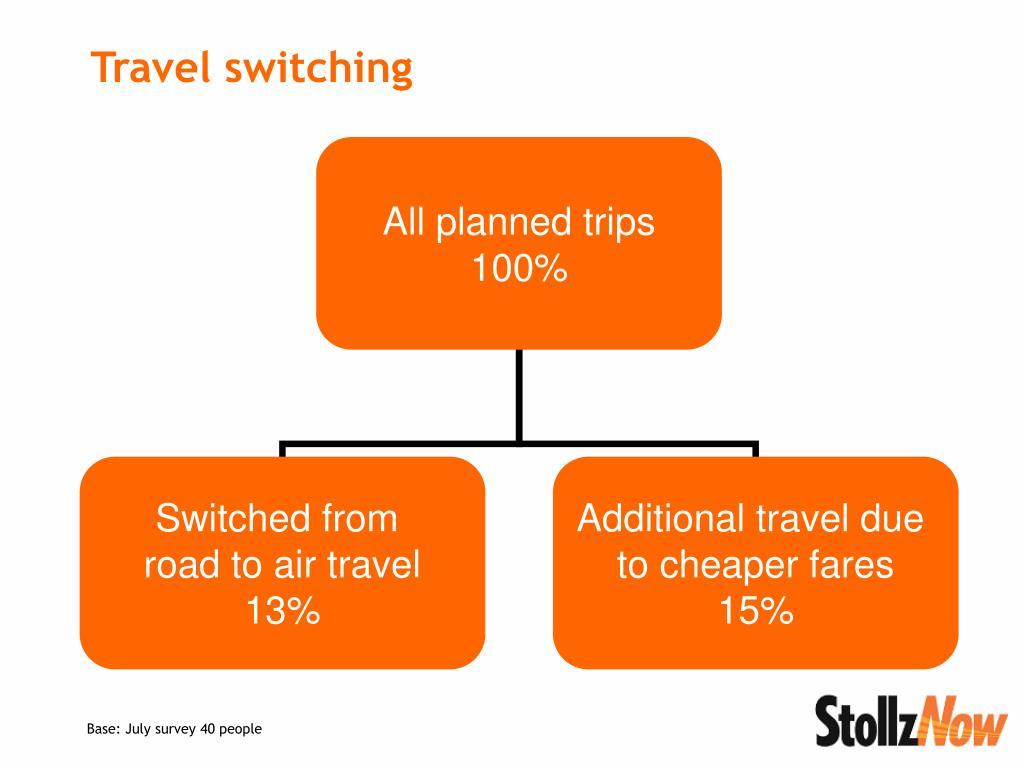 Travel switching