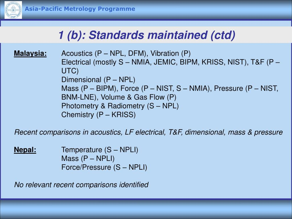 Asia-Pacific Metrology Programme