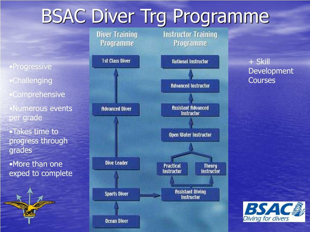 BSAC Diver Trg Programme