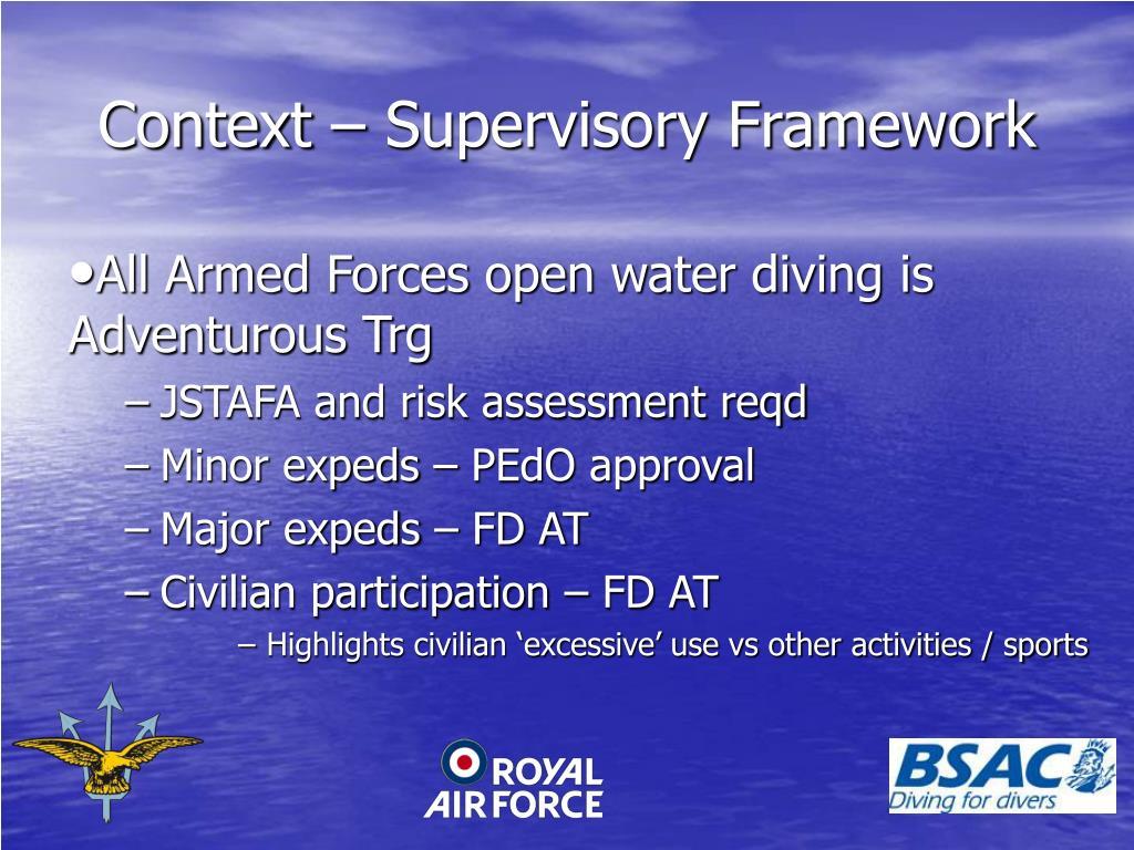 Context – Supervisory Framework