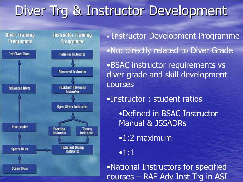 Diver Trg & Instructor Development