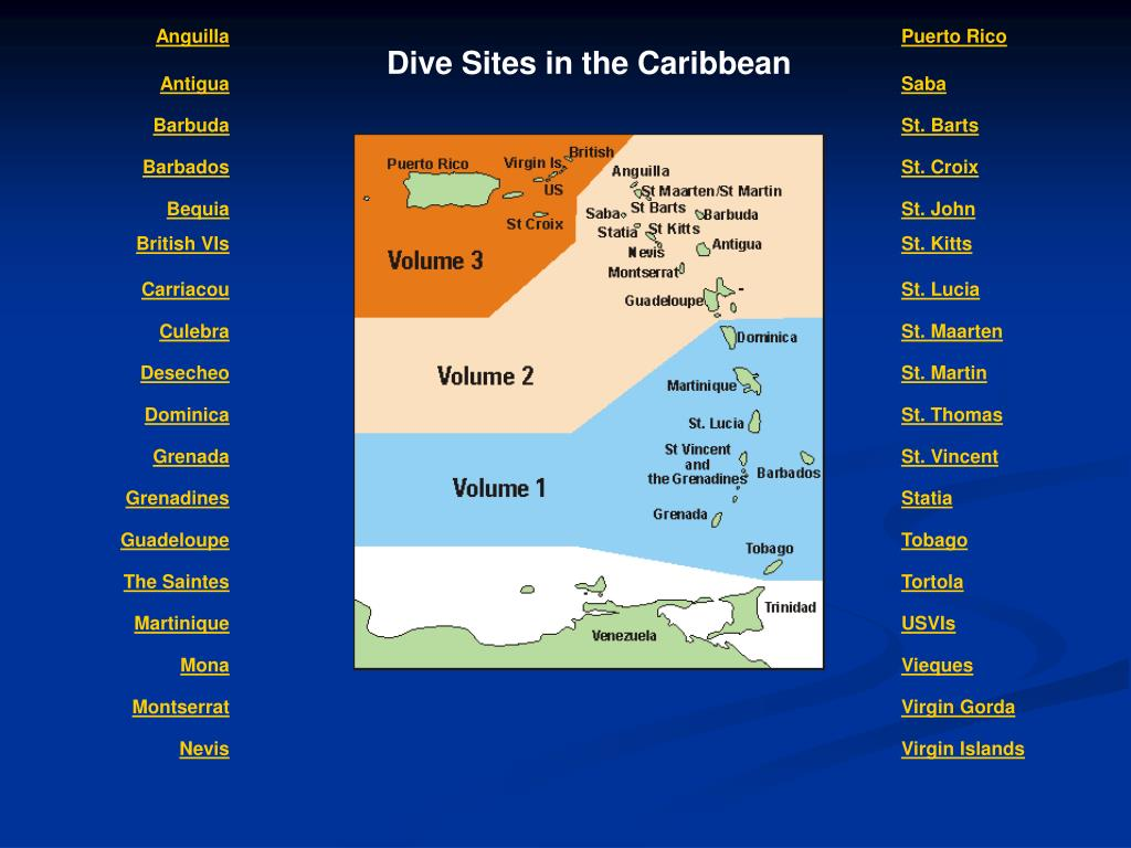 Dive Sites in the Caribbean