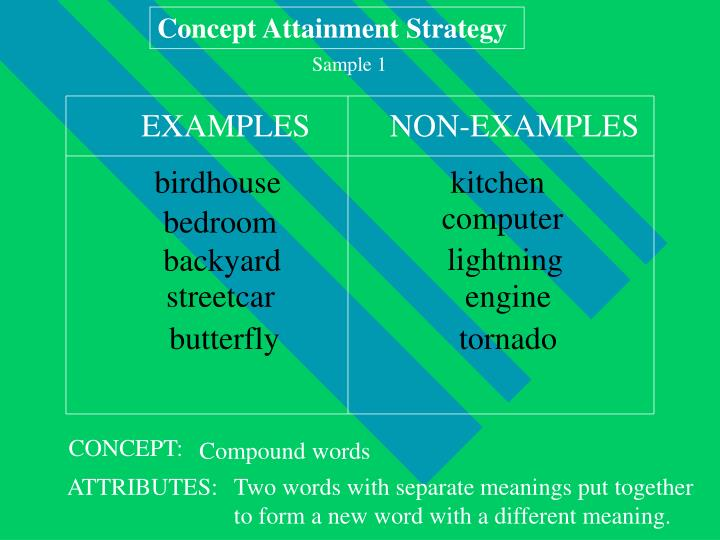 Concept Attainment Strategy