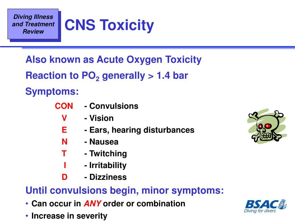 CNS Toxicity