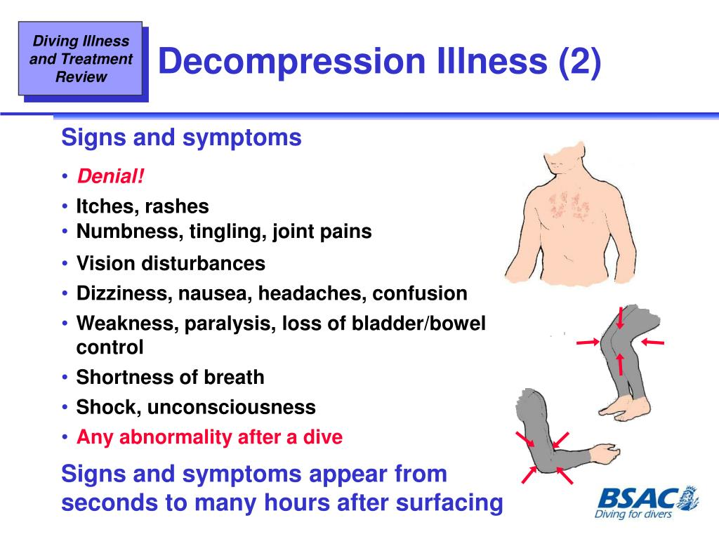 Decompression Illness (2)