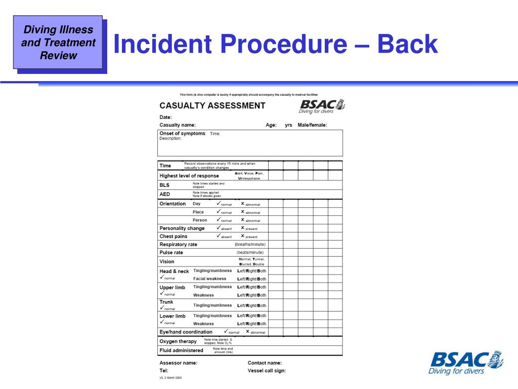 Incident Procedure – Back