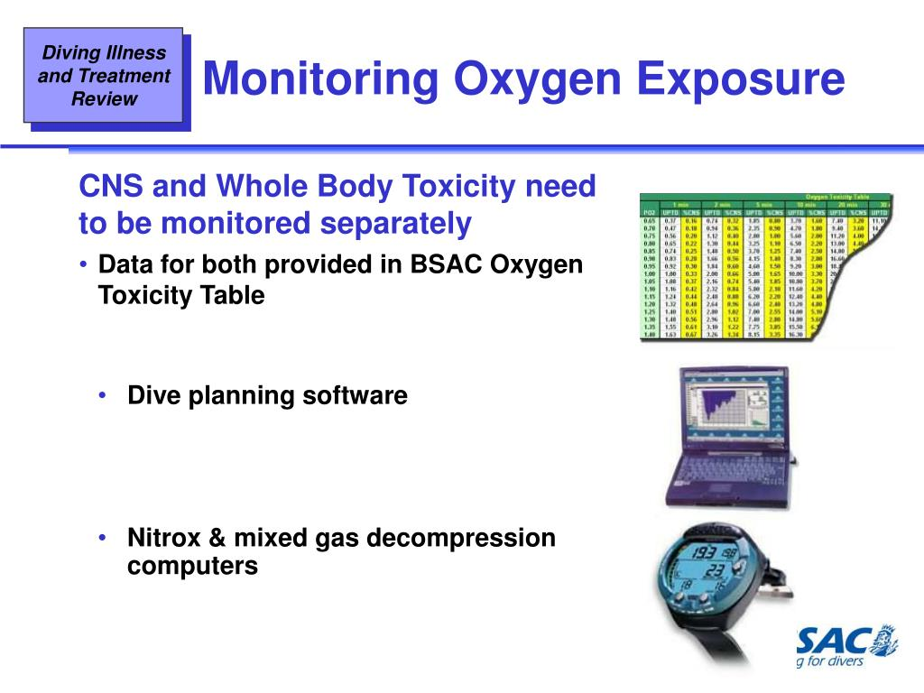 Monitoring Oxygen Exposure