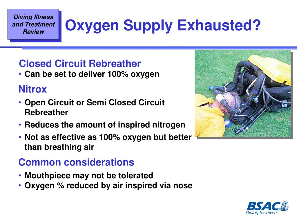 Oxygen Supply Exhausted?
