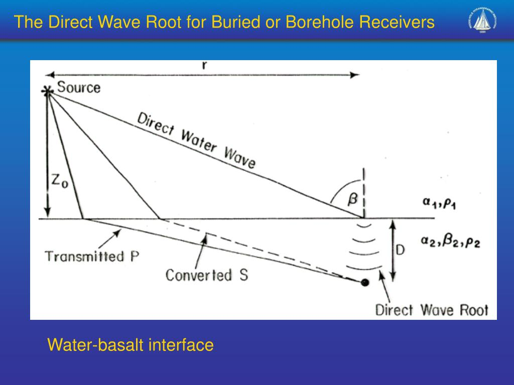The Direct Wave Root for Buried or Borehole Receivers