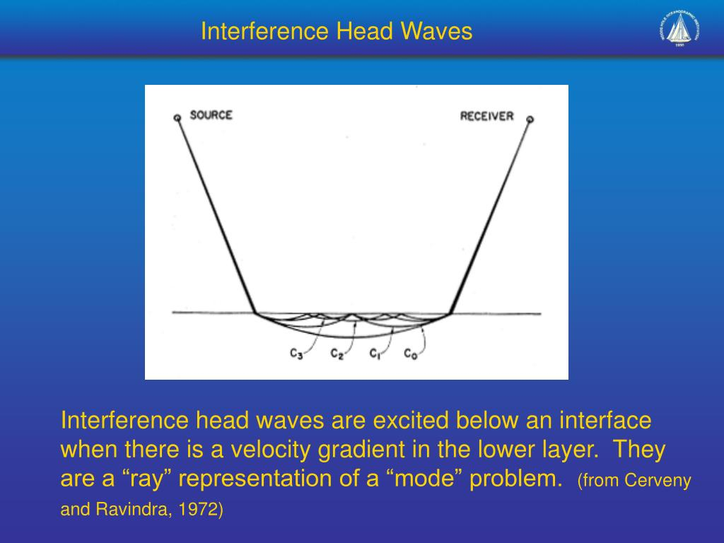 Interference Head Waves