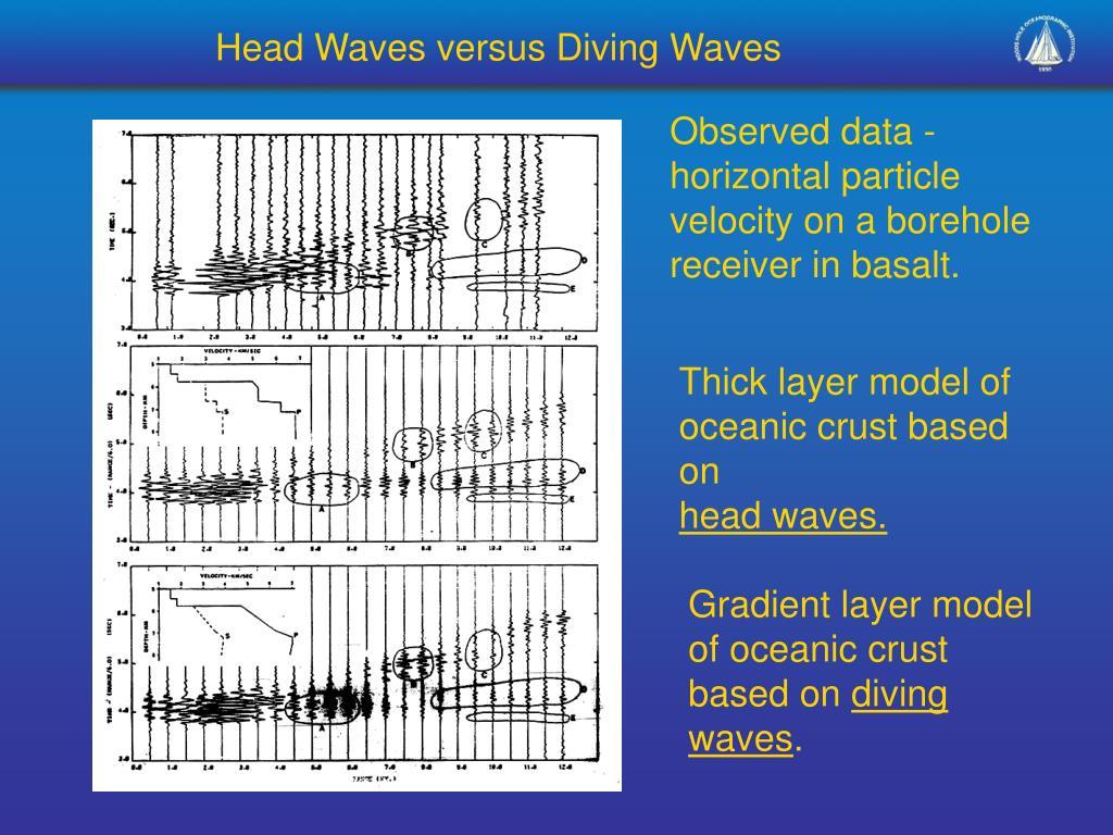 Head Waves versus Diving Waves