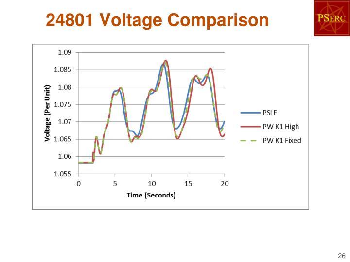 24801 Voltage Comparison
