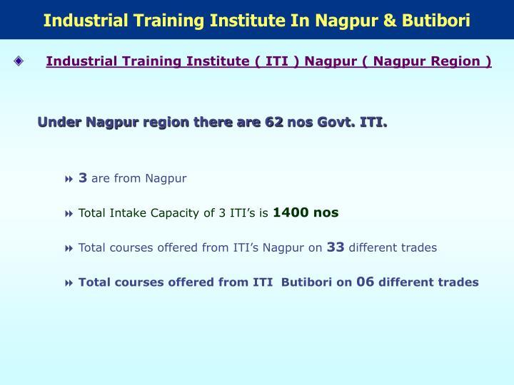 Industrial Training Institute In Nagpur & Butibori