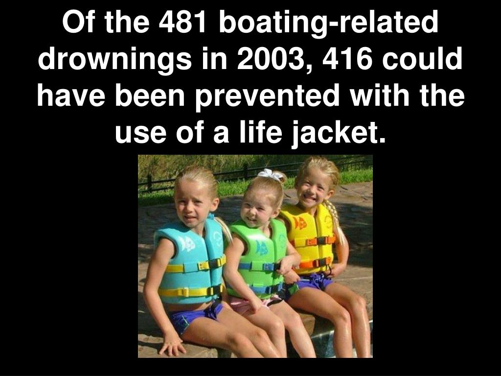 Of the 481 boating-related drownings in 2003, 416 could have been prevented with the