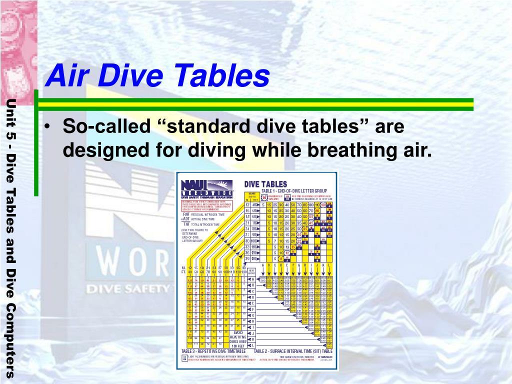 Air Dive Tables