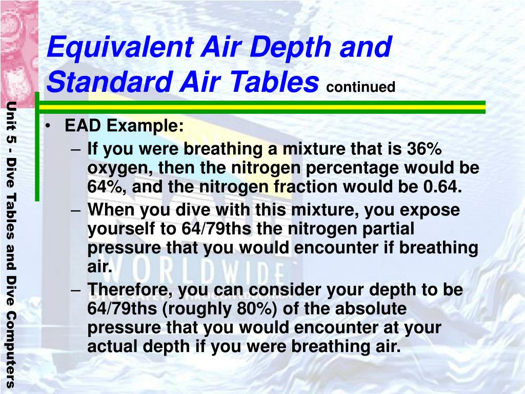 Equivalent Air Depth and