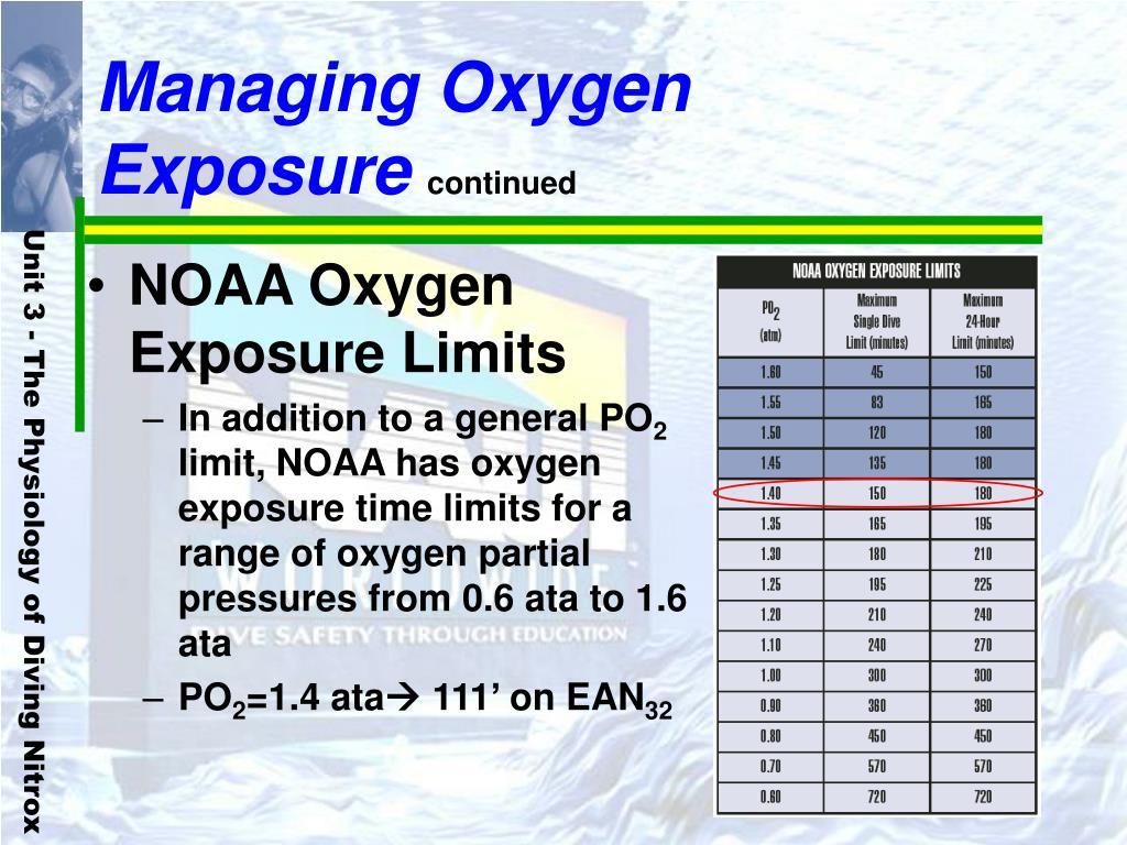 Managing Oxygen