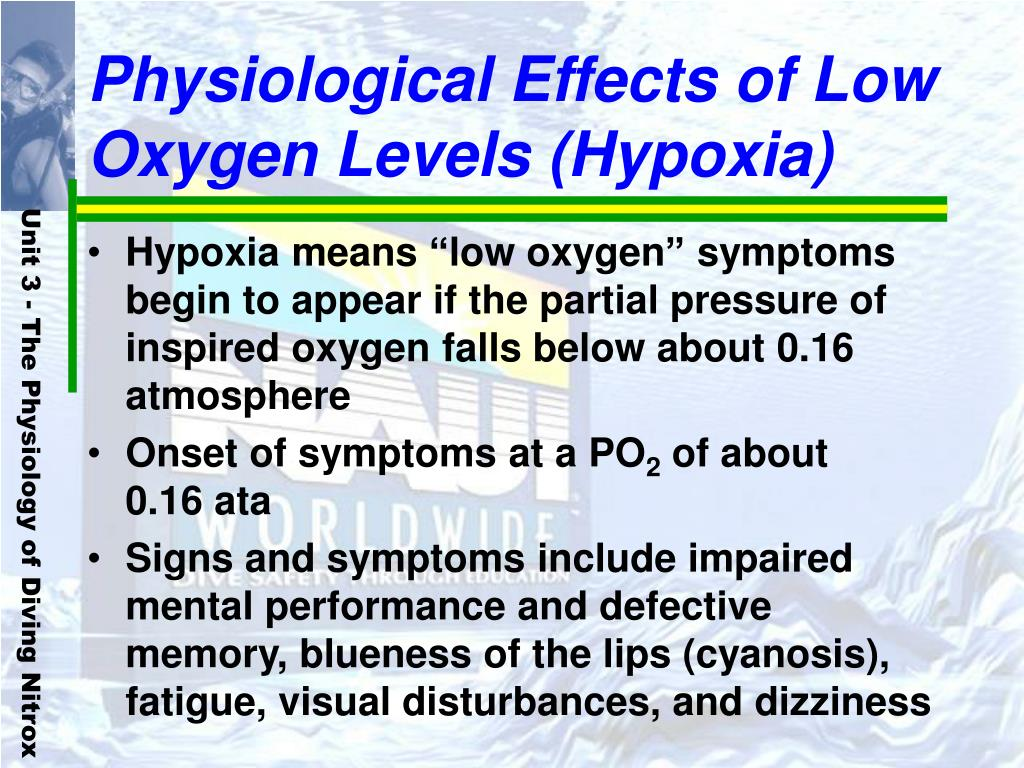 Physiological Effects of Low Oxygen Levels (Hypoxia)